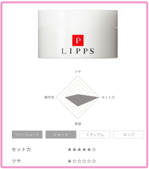 LIPPSマットハードワックス
